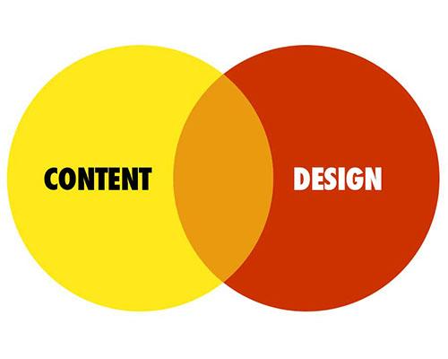 دستورالعمل برای طراحی محتوا